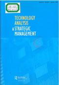 Technology analysis & strategic management
