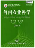 河南农业科学
